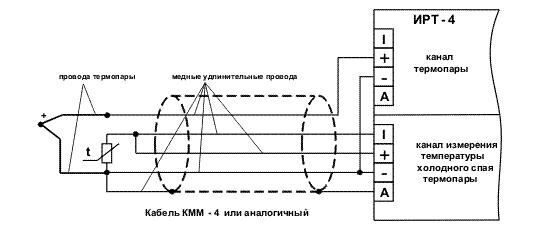 Рис.ИРТ4 (12)
