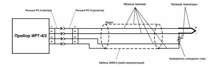 Рис.3 Двухпроводная схема