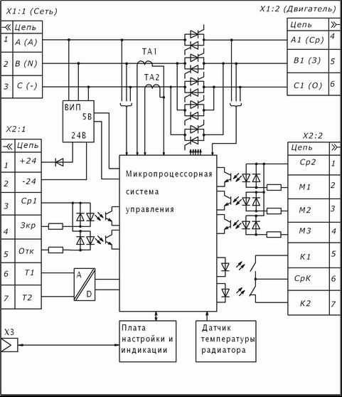 схема тиристорного управления пуском ад по скорости - Практическая схемотехника.